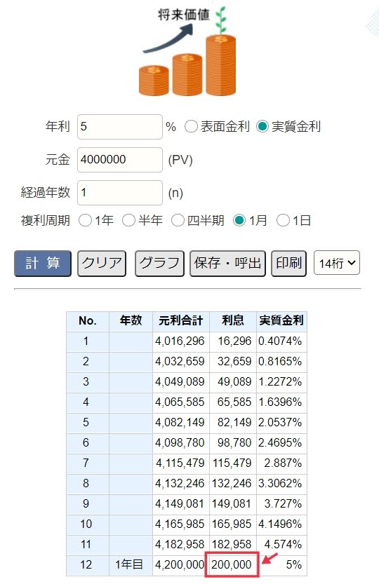 HashHubレンディング国内最高の年率5.0%(BTC)