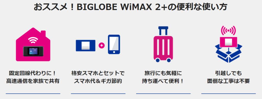 ビックローブのWiMAX 2+