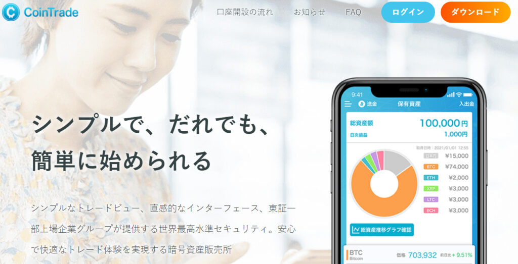 CoinTrade公式HPより